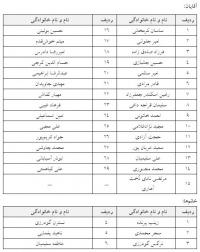 اسامی قبولشدگان آزمون ورودی مدرسی نجات فنی