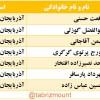 پذیرفتهشدگان آزمون ورودی مربیگری درجه ۳ کوهپیمایی استانهای گلستان و تهران ـ اردیبهشت ۹۷